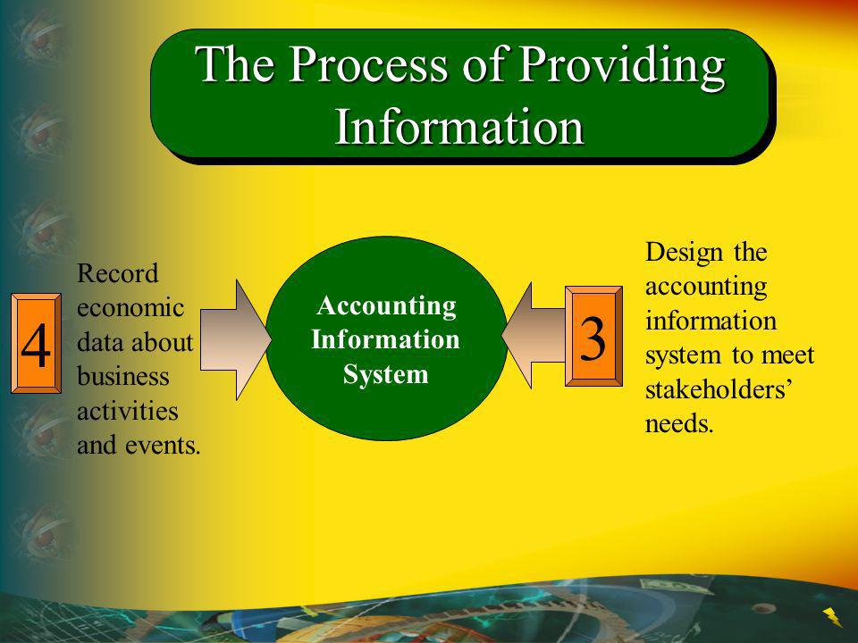 The Process of Providing Information
