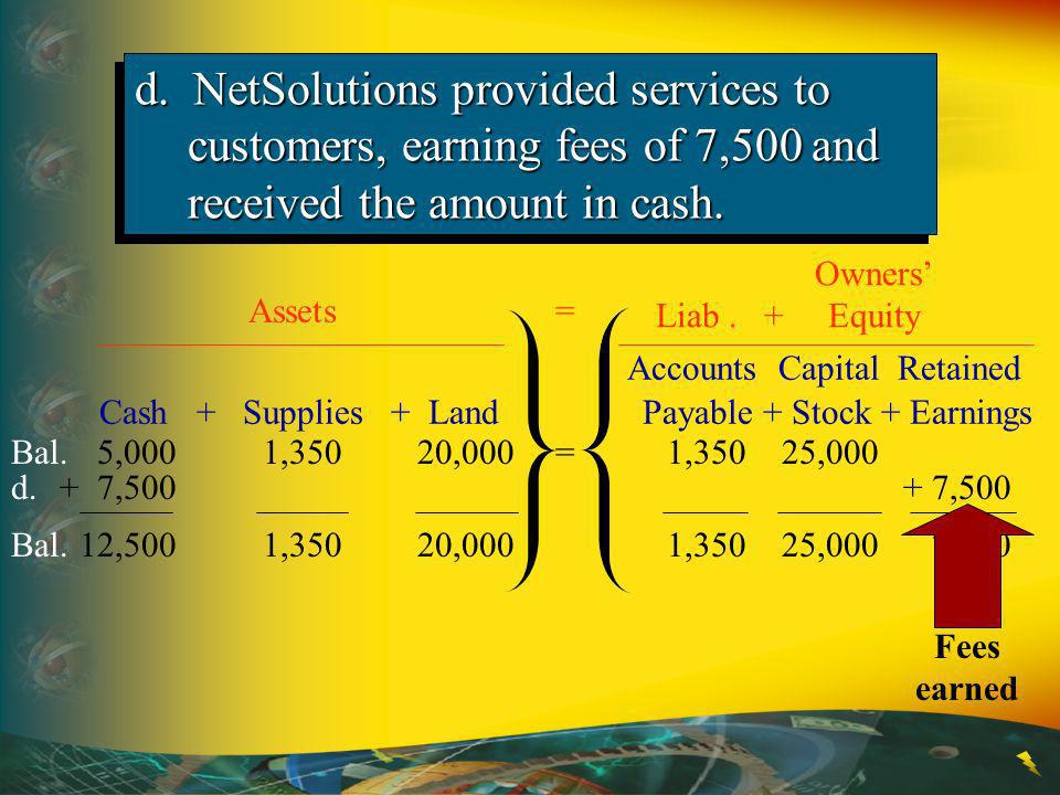 d. NetSolutions provided services to customers, earning fees of 7,500 and received the amount in cash.