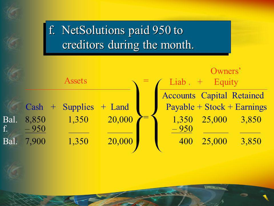 f. NetSolutions paid 950 to creditors during the month.