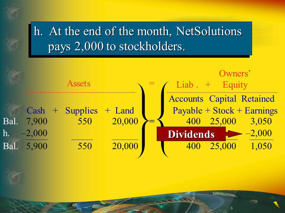 h. At the end of the month, NetSolutions pays 2,000 to stockholders.