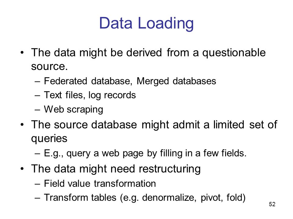 Data Loading The data might be derived from a questionable source.