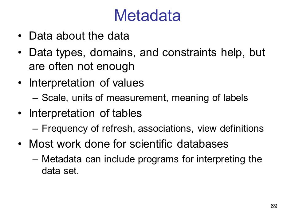 Metadata Data about the data