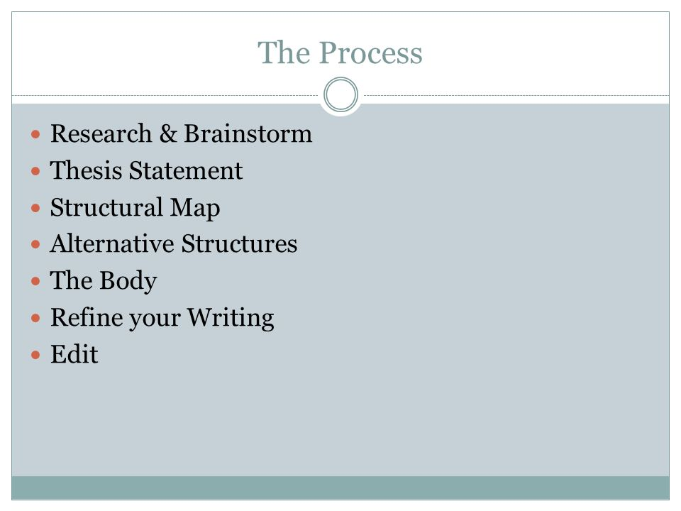 The Process Research & Brainstorm Thesis Statement Structural Map