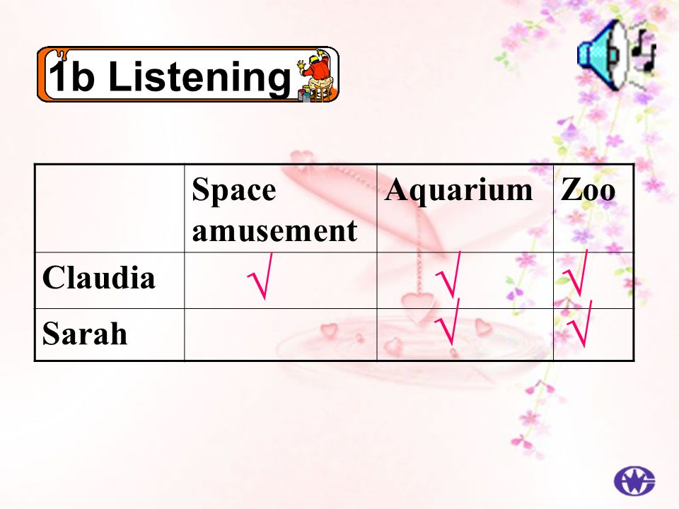 1b Listening Space amusement Aquarium Zoo Claudia Sarah √ √ √ √ √