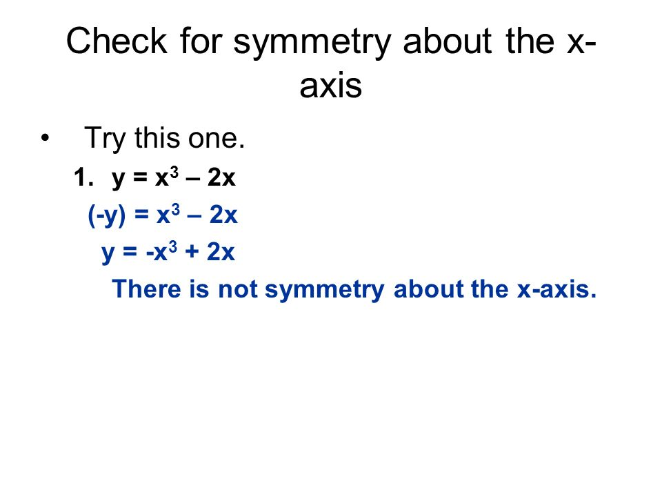 Check for symmetry about the x-axis
