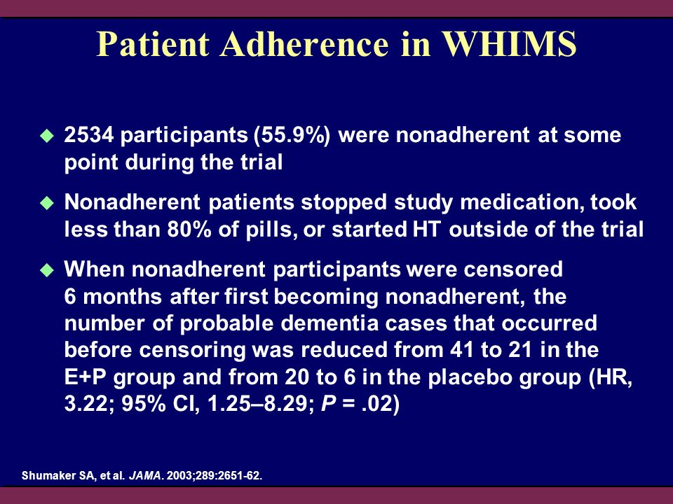 Patient Adherence in WHIMS