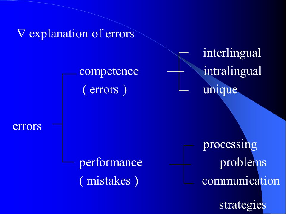  explanation of errors