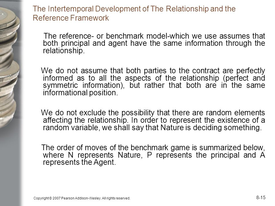 The Intertemporal Development of The Relationship and the Reference Framework