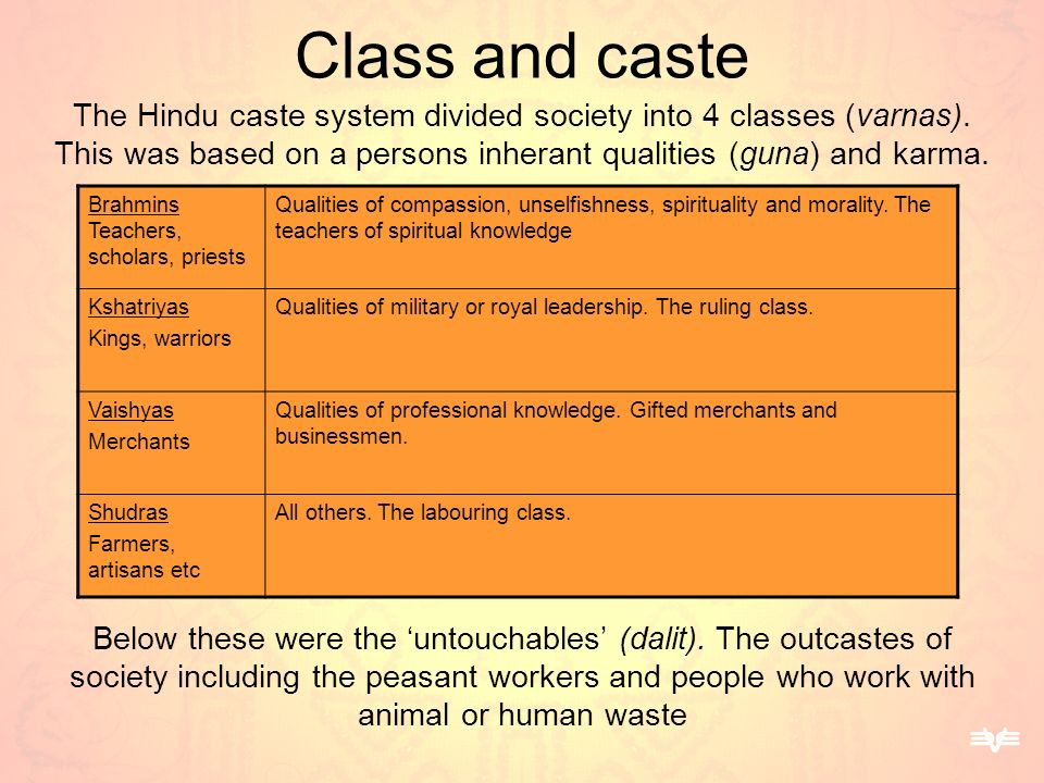 Class and caste The Hindu caste system divided society into 4 classes (varnas). This was based on a persons inherant qualities (guna) and karma.