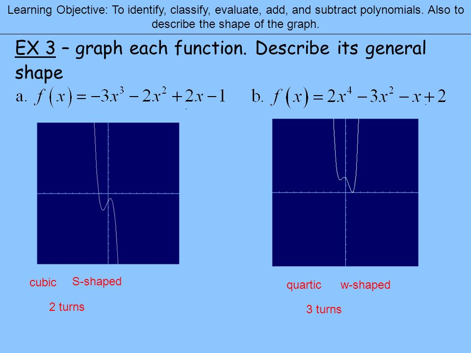 EX 3 – graph each function. Describe its general shape
