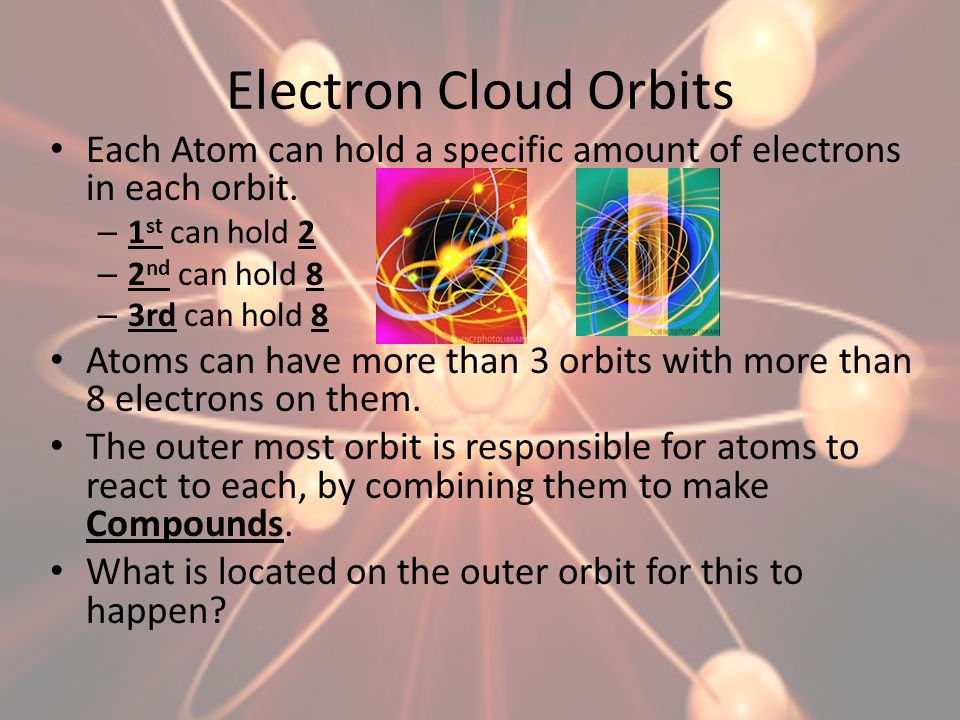 Electron Cloud Orbits Each Atom can hold a specific amount of electrons in each orbit. 1st can hold 2.