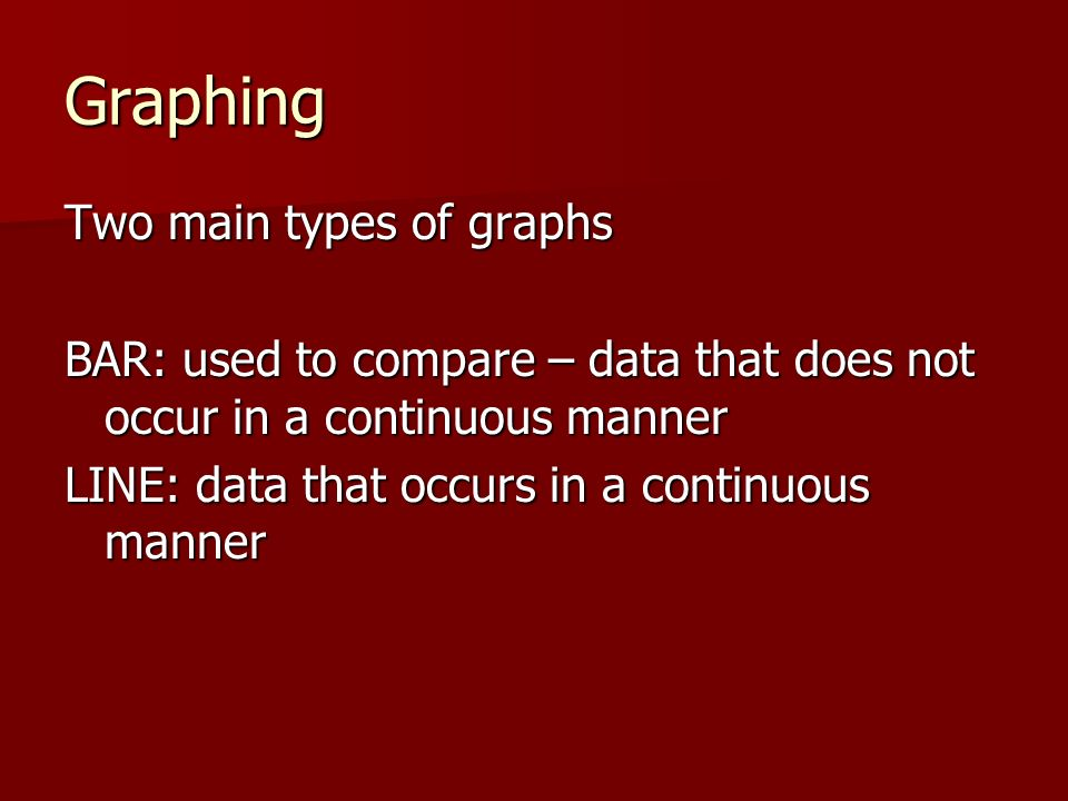Graphing Two main types of graphs