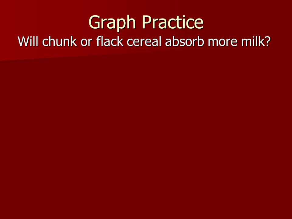 Graph Practice Will chunk or flack cereal absorb more milk