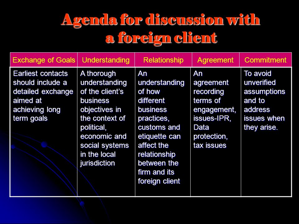 Agenda for discussion with a foreign client