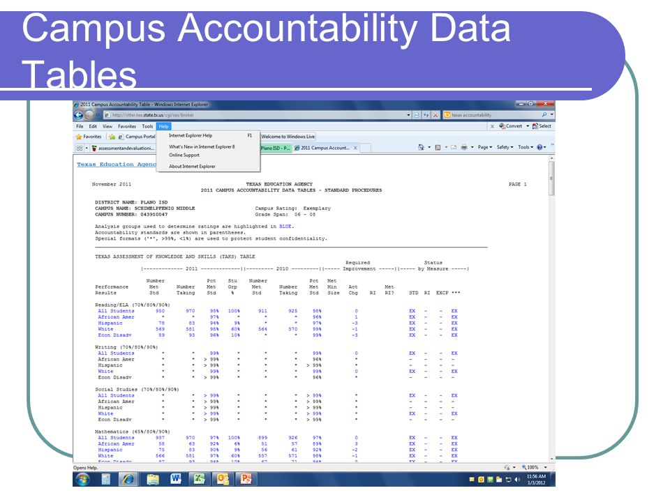 Campus Accountability Data Tables