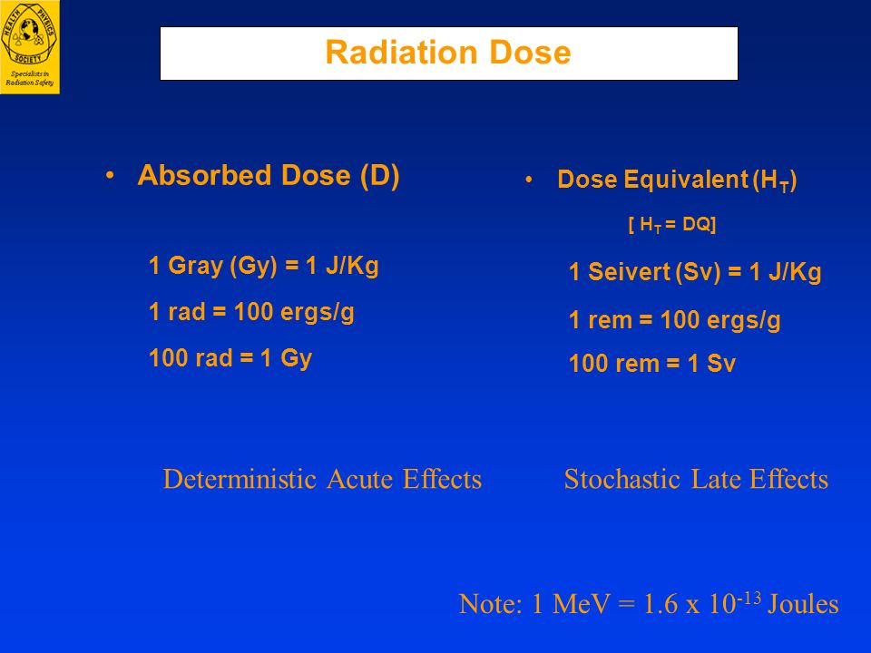 Radiation Dose Absorbed Dose (D)