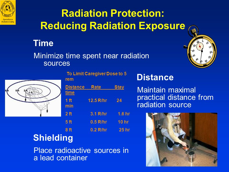 Radiation Protection: Reducing Radiation Exposure