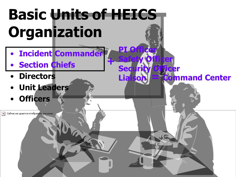 Basic Units of HEICS Organization