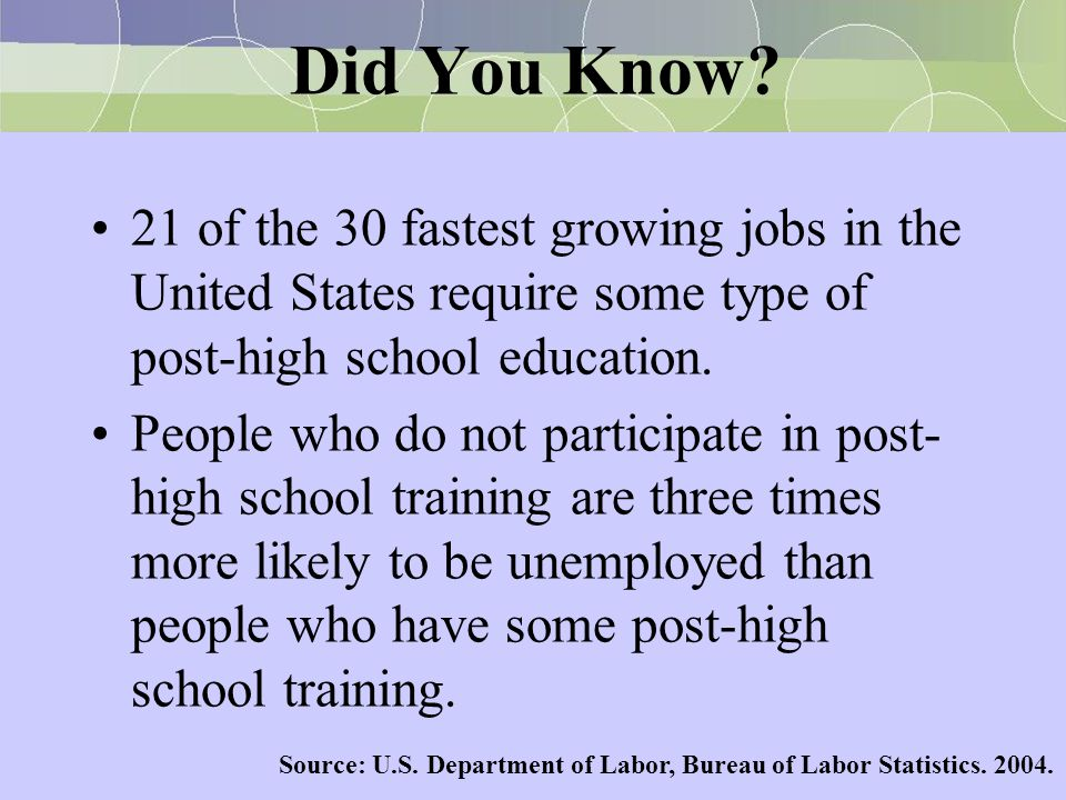 Did You Know 21 of the 30 fastest growing jobs in the United States require some type of post-high school education.