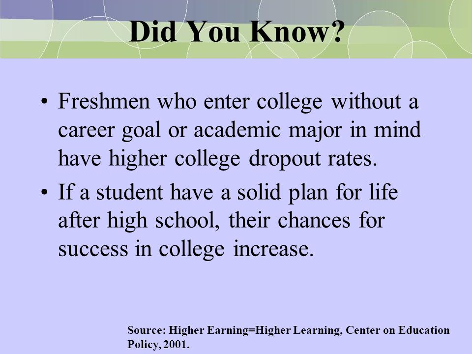 Did You Know Freshmen who enter college without a career goal or academic major in mind have higher college dropout rates.