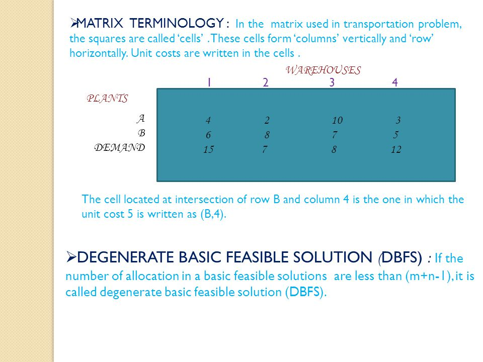feasible solution for the transportation problem The vogel approximation method is an improved version of the minimum cell cost method and the northwest corner method that in general produces better initial basic feasible solution, which are understood as basic feasible solutions that report a smaller value in the objective (minimization) function of a balanced transportation problem (sum of the supply = sum of the demand.