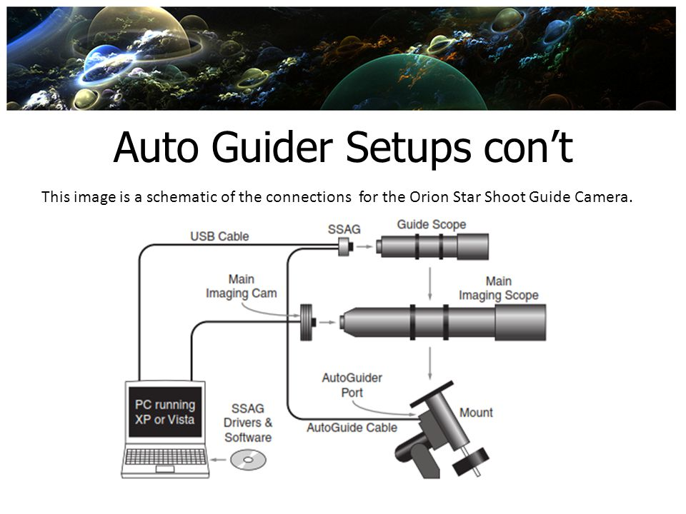 Autoguiding Beginners Guide To  - ppt video online download