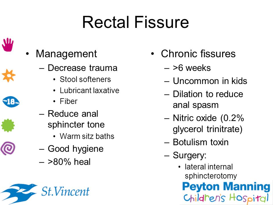 Rectal Fissure Management Chronic fissures Decrease trauma