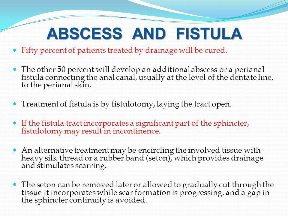 ABSCESS AND FISTULA Fifty percent of patients treated by drainage will be cured.