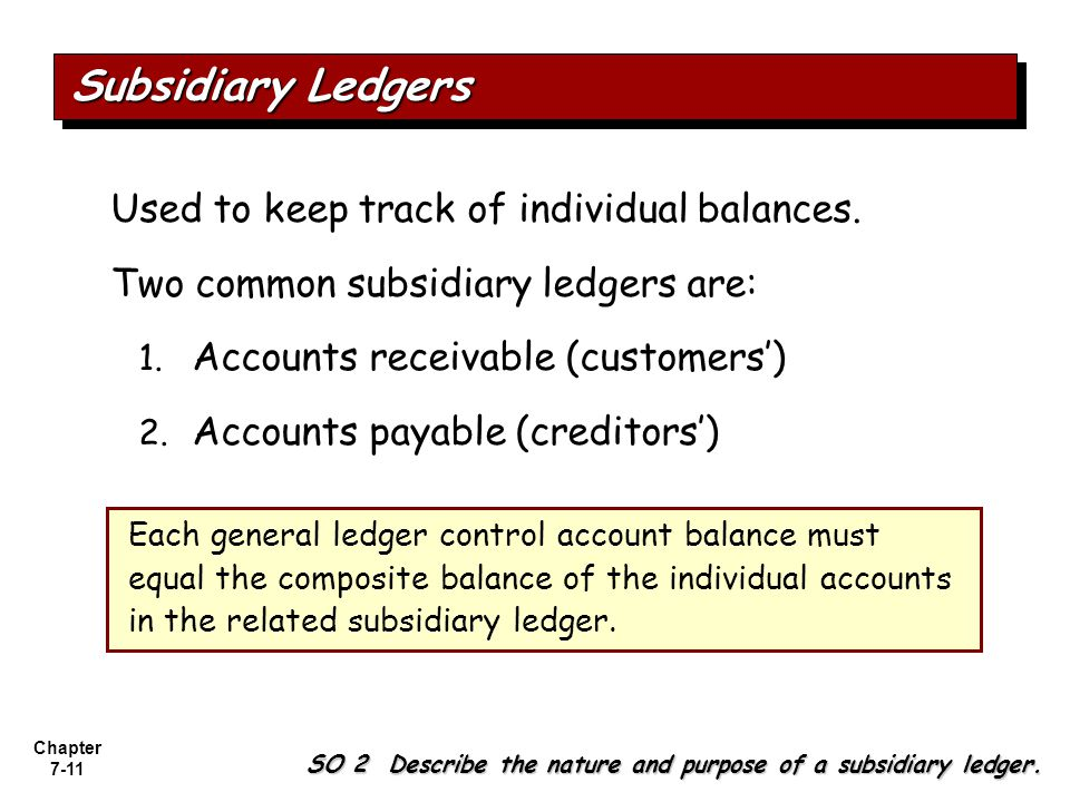 Subsidiary Ledgers Used to keep track of individual balances.