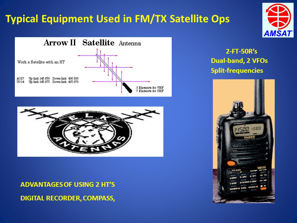 Introduction To Amateur Satellites - ppt video online download