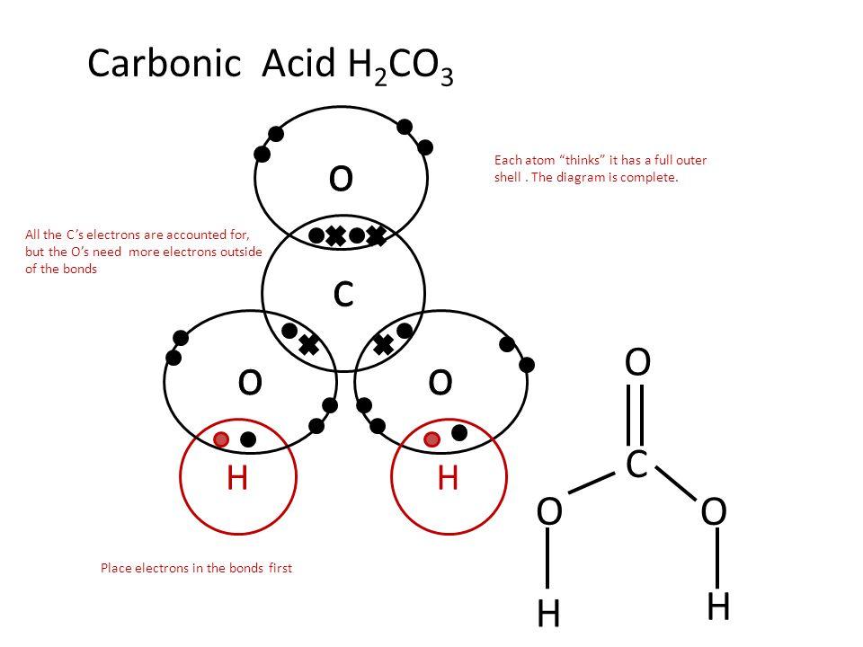 showing covalent bonding using dot cross diagrams