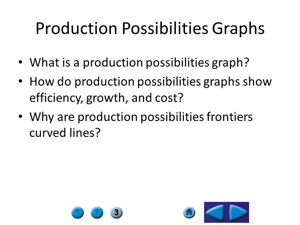 explain how a country production possibility curve depends upon its factor of production If a nation ʹ s production possibilities curve shifts outward, we should expect its long-run aggregate supply curve to c) have a rightward shift the full - employment and full - adjustment level of real gross domestic product (gdp) in the economy is represented by.