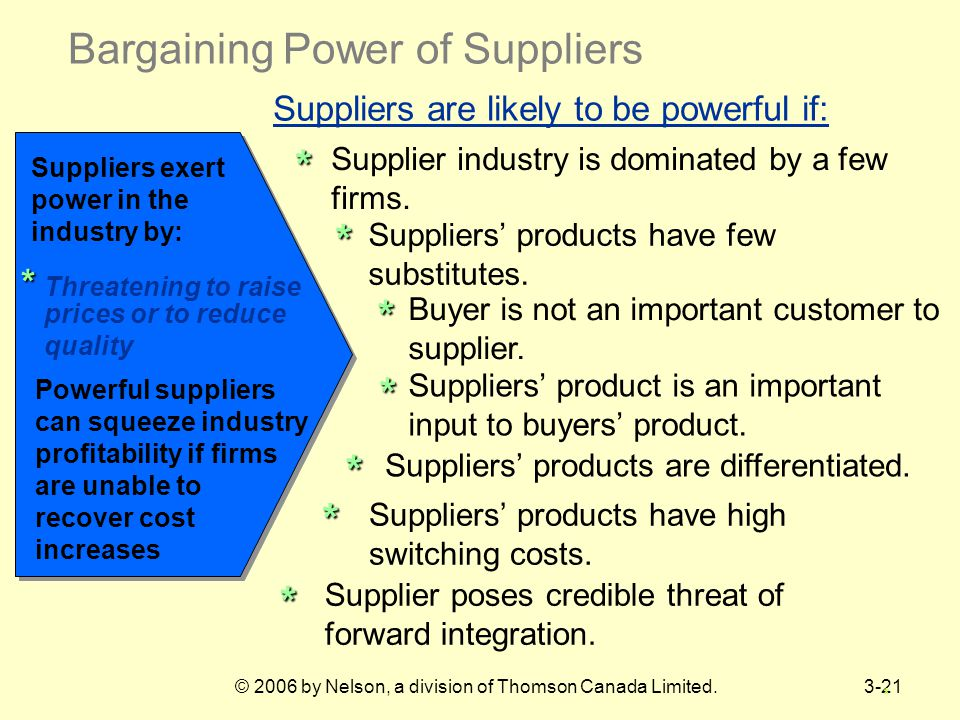 Bargaining Power of Suppliers