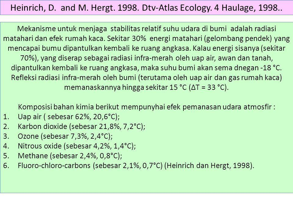 Heinrich, D. and M. Hergt. 1998. Dtv-Atlas Ecology. 4 Haulage, 1998..