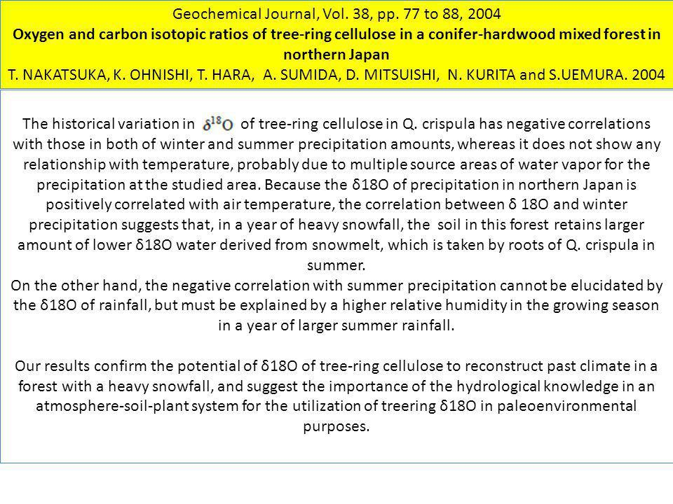 Geochemical Journal, Vol. 38, pp. 77 to 88, 2004