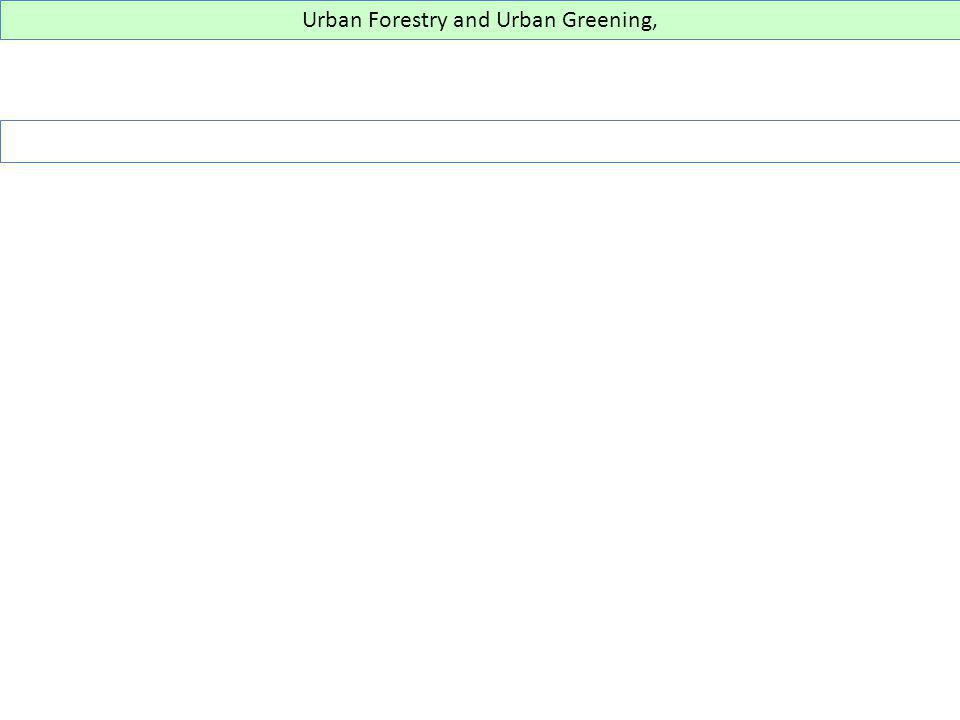 Urban Forestry and Urban Greening,