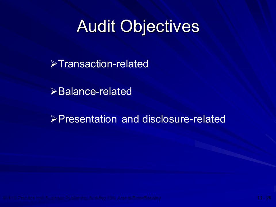 Audit Objectives Transaction-related Balance-related