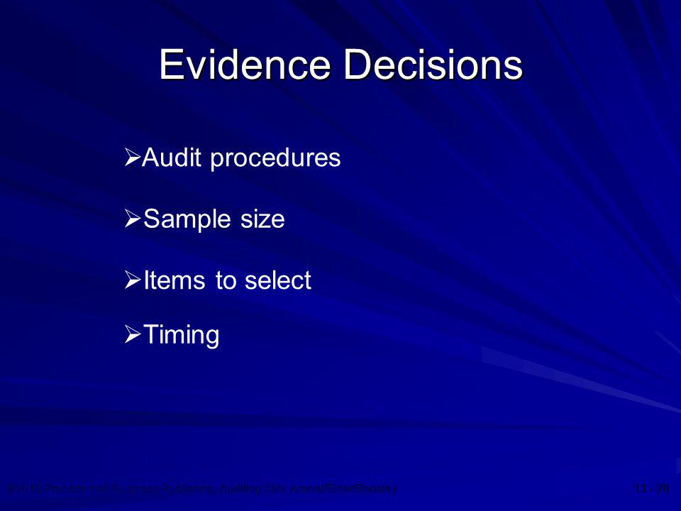 Evidence Decisions Audit procedures Sample size Items to select Timing