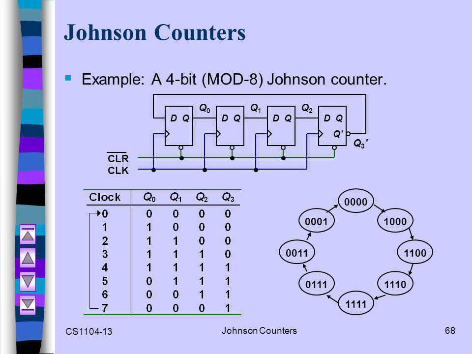 Cs1104 computer organization ppt video online download 68 johnson ccuart Image collections