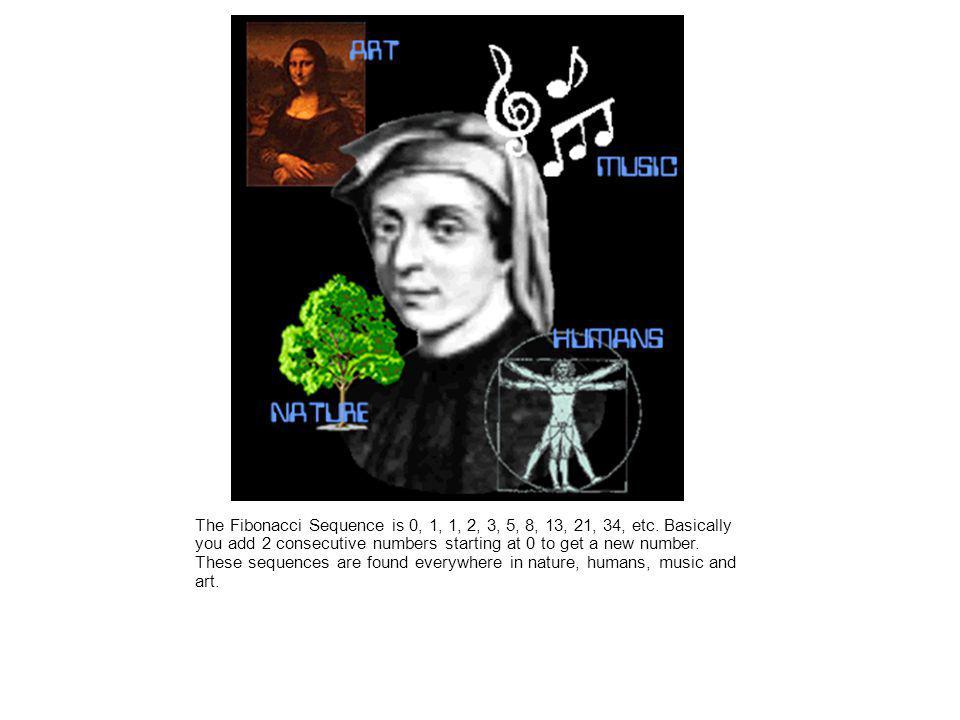 fibonacci date of birth