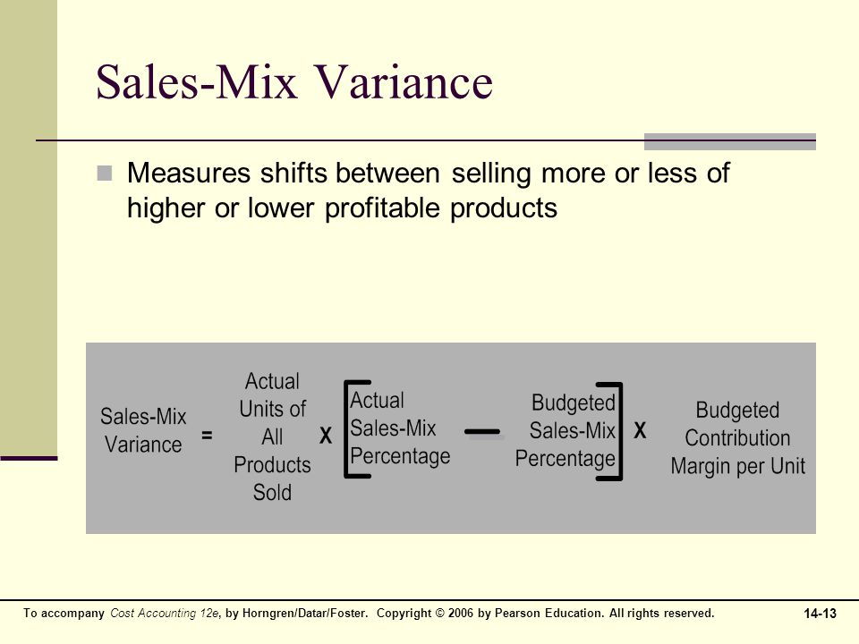 Sales-Mix Variance Measures shifts between selling more or less of higher or lower profitable products.