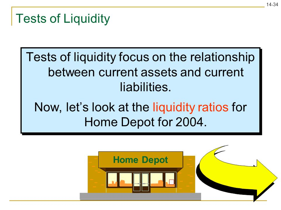 Now, let's look at the liquidity ratios for Home Depot for 2004.