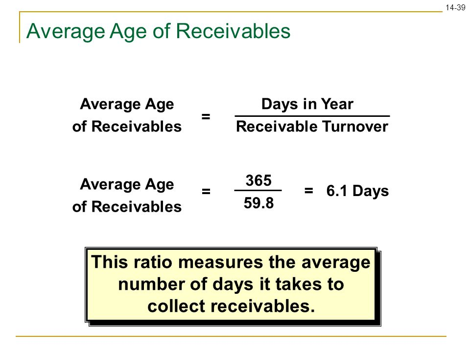 Average Age of Receivables