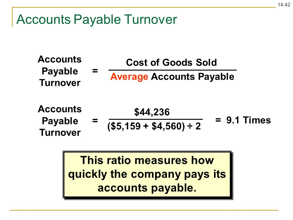 Accounts Payable Turnover