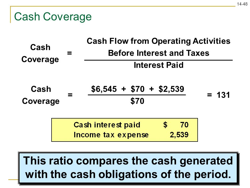 Cash Coverage Cash Coverage. Cash Flow from Operating Activities Before Interest and Taxes Interest Paid.