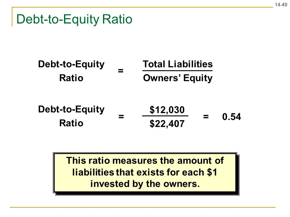 Debt-to-Equity Ratio Total Liabilities Owners' Equity