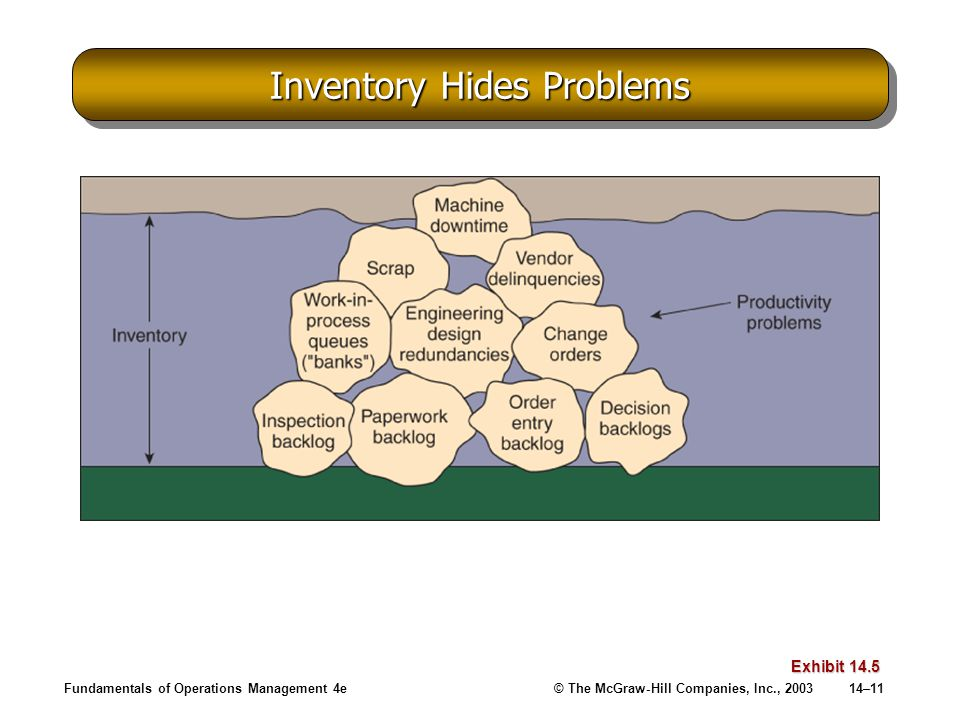 Inventory Hides Problems