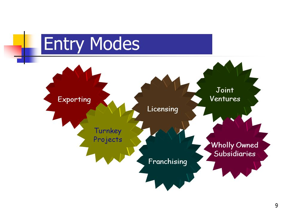 Entry Modes Joint Ventures Exporting Licensing Turnkey Projects