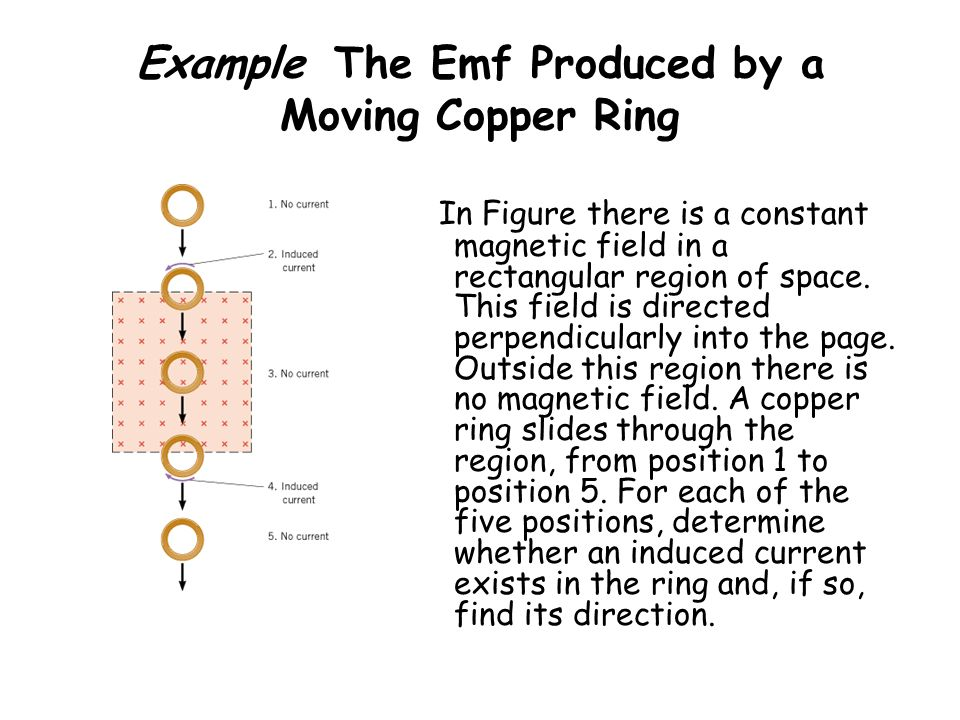 Example The Emf Produced by a Moving Copper Ring
