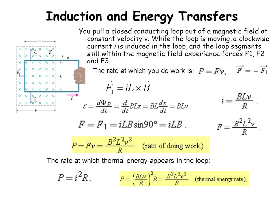 Induction and Energy Transfers